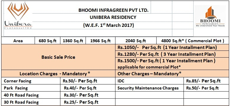 unibera-residency-pricelist